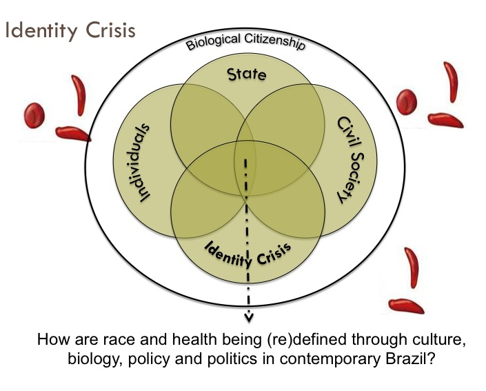 identity crisis essay Identity crisis is a mental condition caused by the frustration from incapability to implement internal necessities of life - motives, values, accompanied by the violation of emotional, mental, emotional balance.